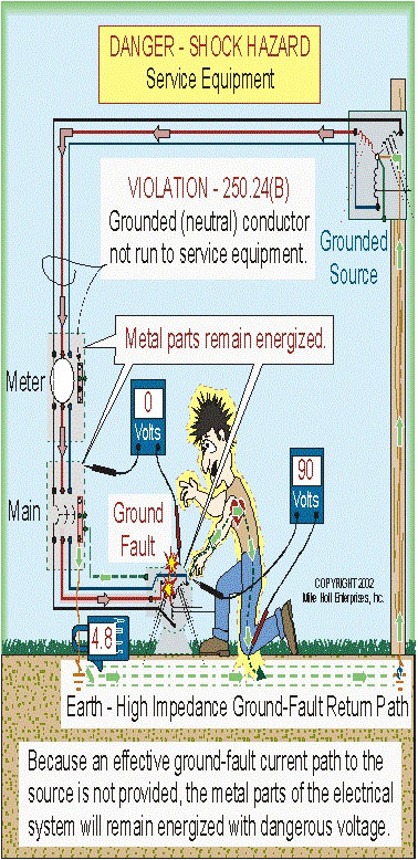Open Service Neutral Causes Dangerous Touch Voltage On
