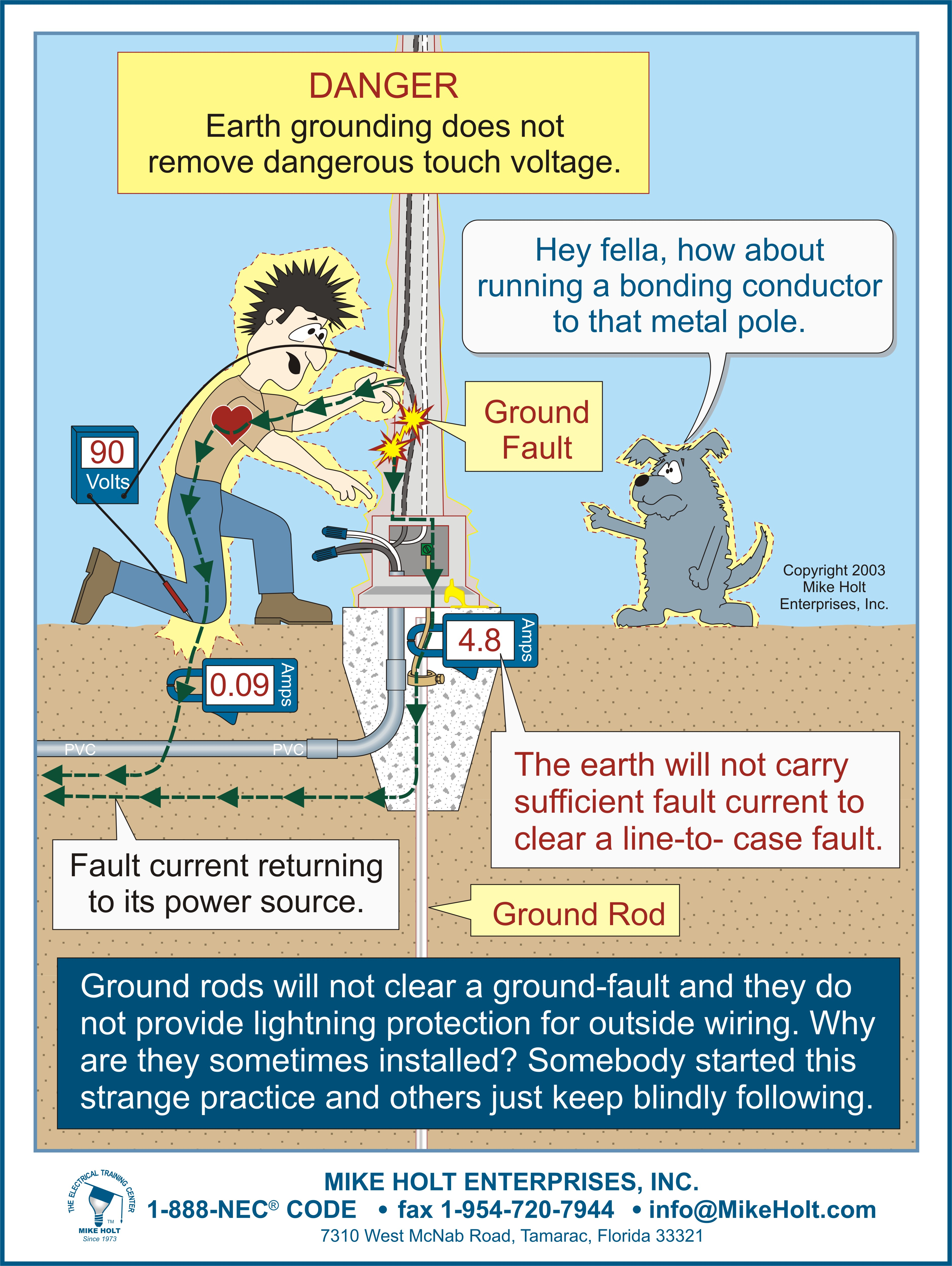 Grounding and Bonding Poster