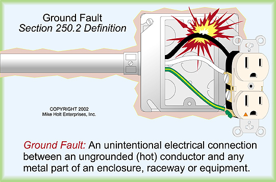 high resistance grounding  high resistance ground wiring diagram #14