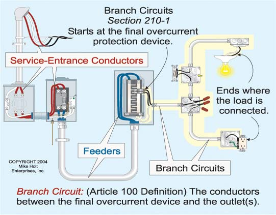 Peachy Arc Fault Breaker Wiring Diagram Basic Electronics Wiring Diagram Wiring Digital Resources Remcakbiperorg