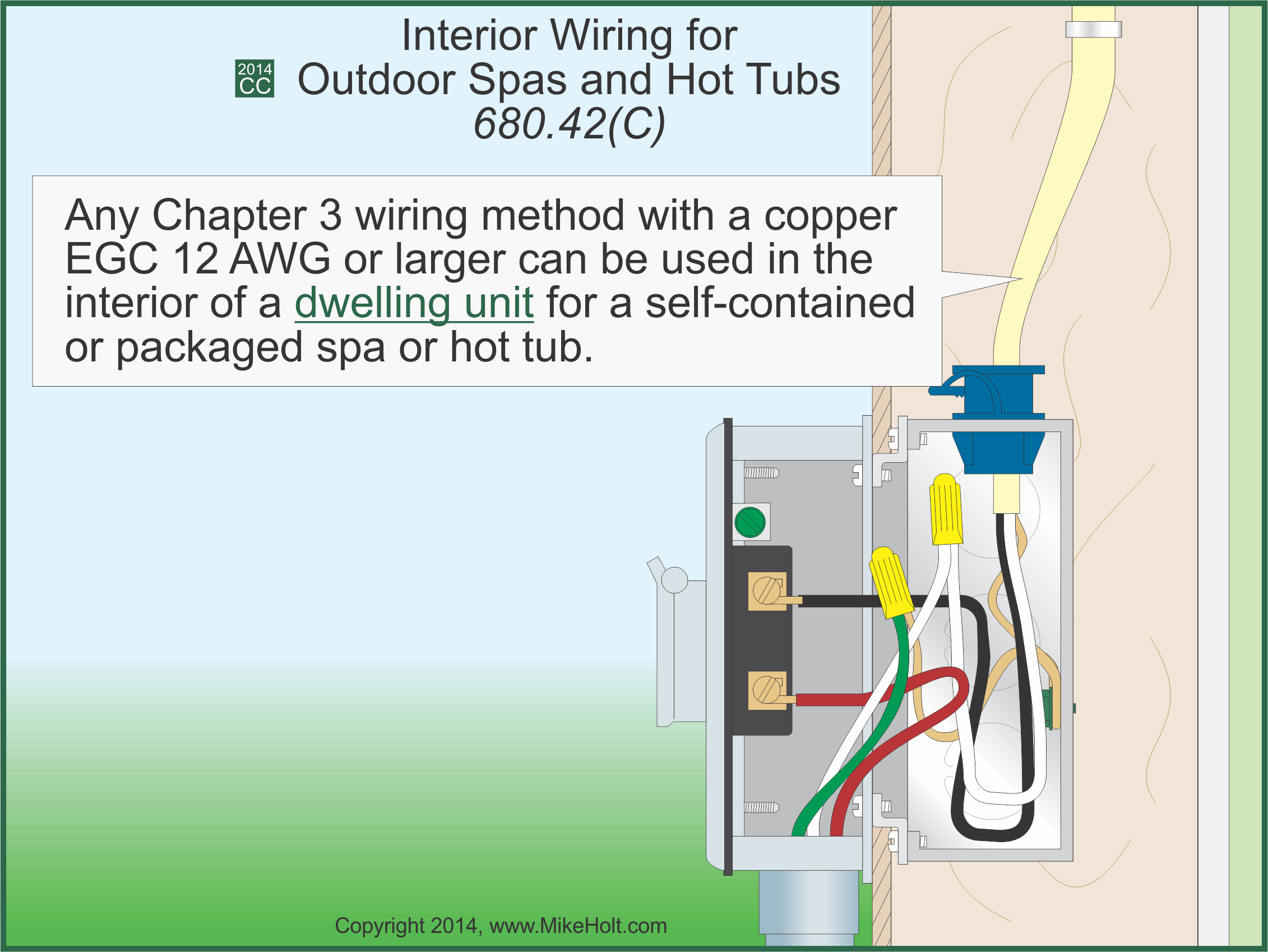 mike holt s understanding the national electrical code volumes 1 and 2 rh mikeholt com nec code wiring size nec wiring code for residential garages